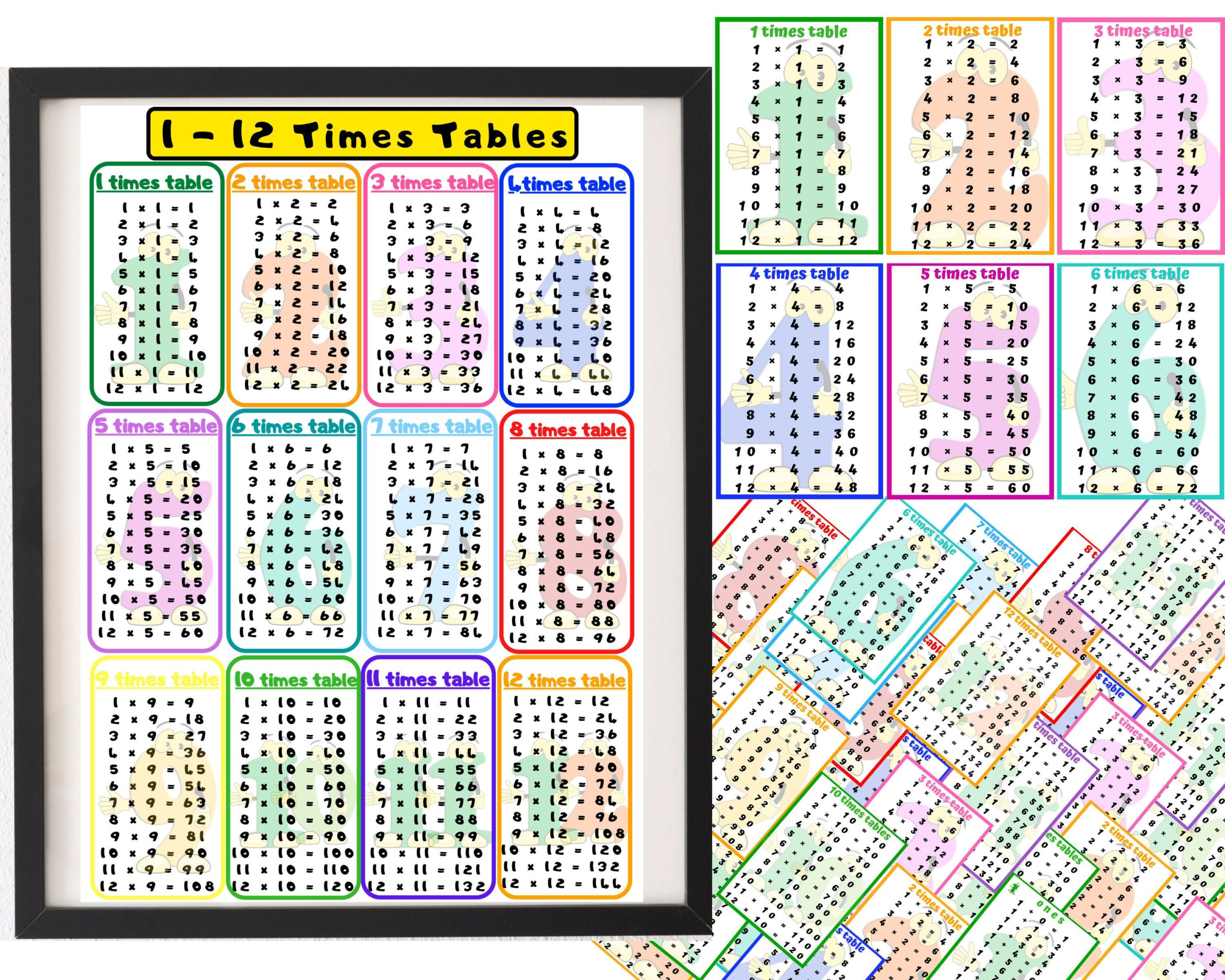 12 Pack Educational Flash Cards Personalized Times Table
