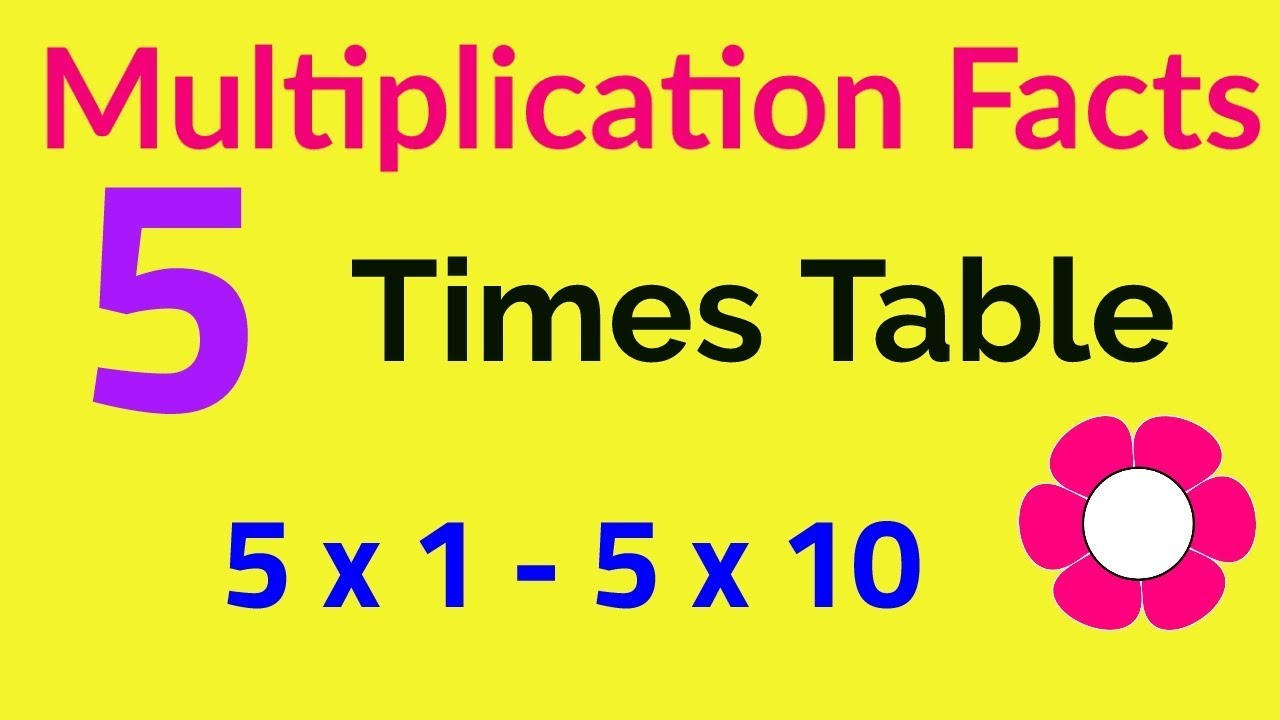 5 Times Table - Multiplication Facts Flashcards In Order - Five - Repeated  3 Times - 3Rd Grade Math