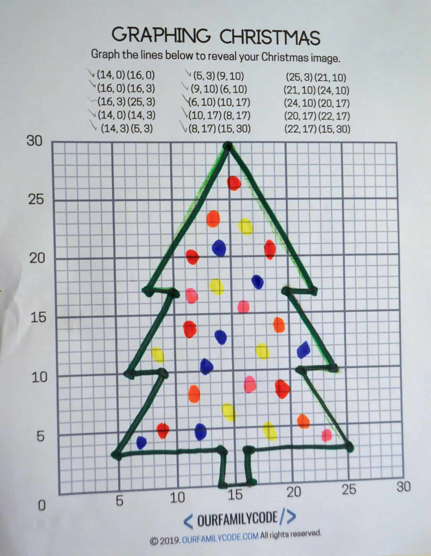 Graphing Christmas Coordinates Math Art Activity Our Family