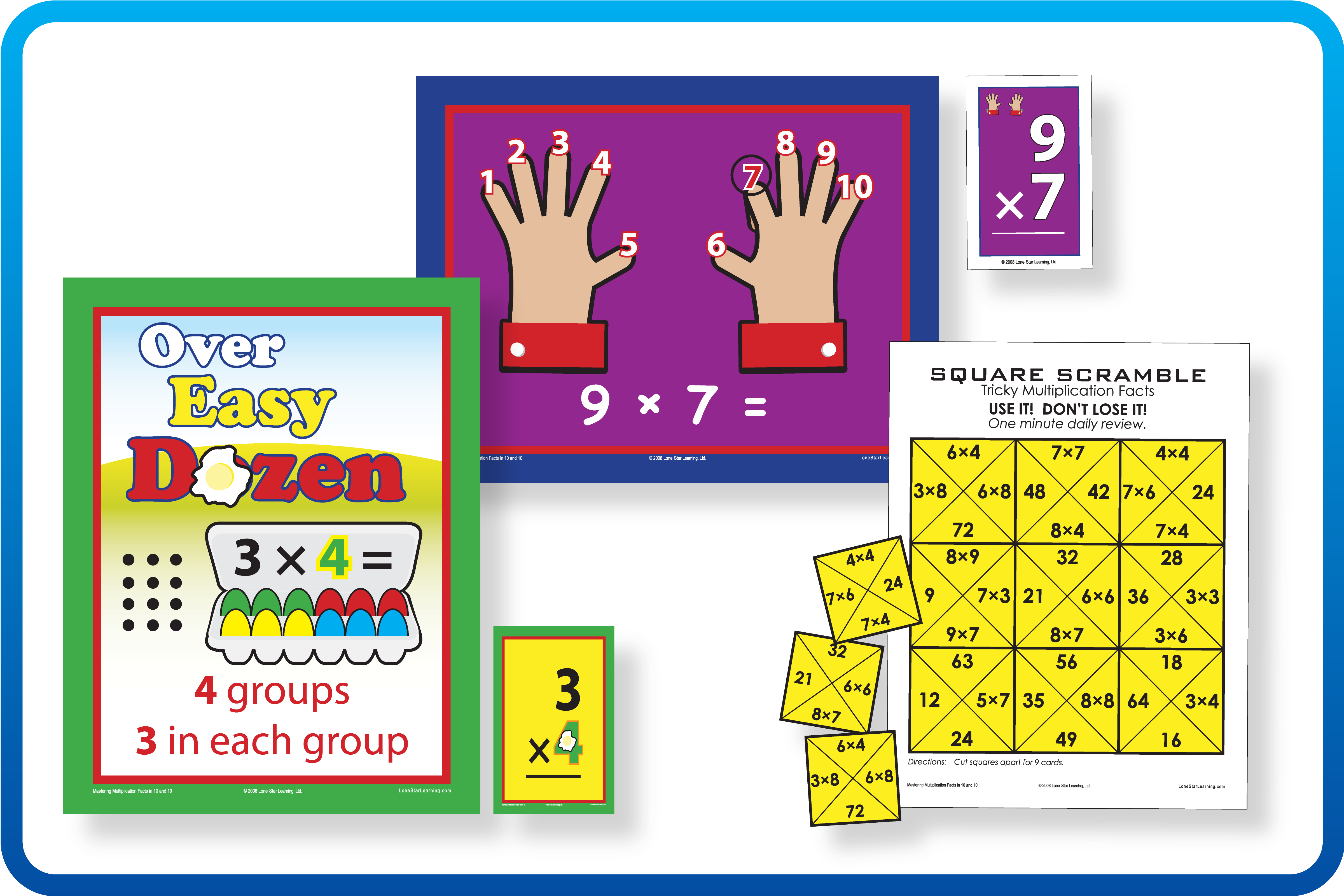 Mastering Multiplication Facts In 10 And 10™