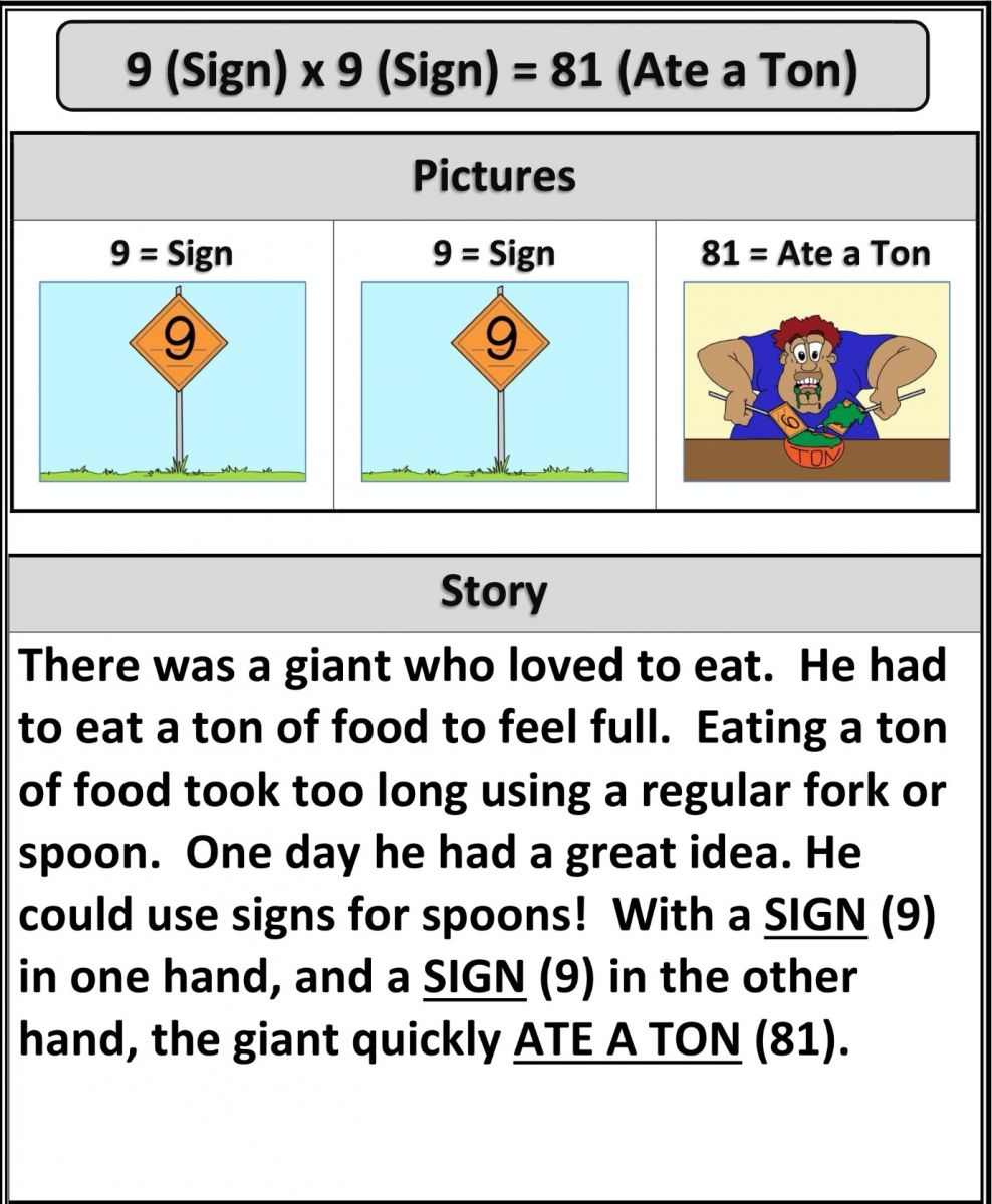 Multiplication Story And Activity For 9X9=81