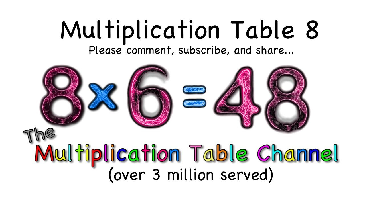 """Multiplication Table 8 Song And Flash Cards """"now Listen To Me Very  Carefully"""""""