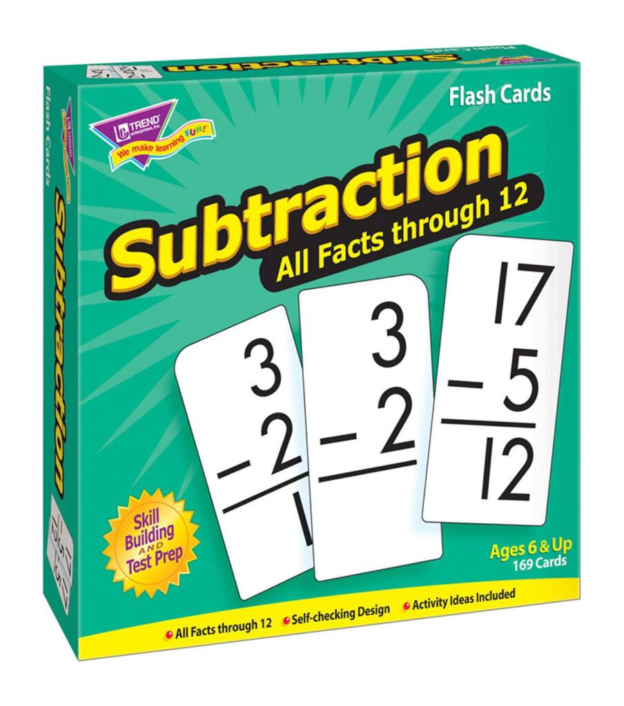 Trend Enterprises Inc. Subtraction 0 12 All Facts Flash