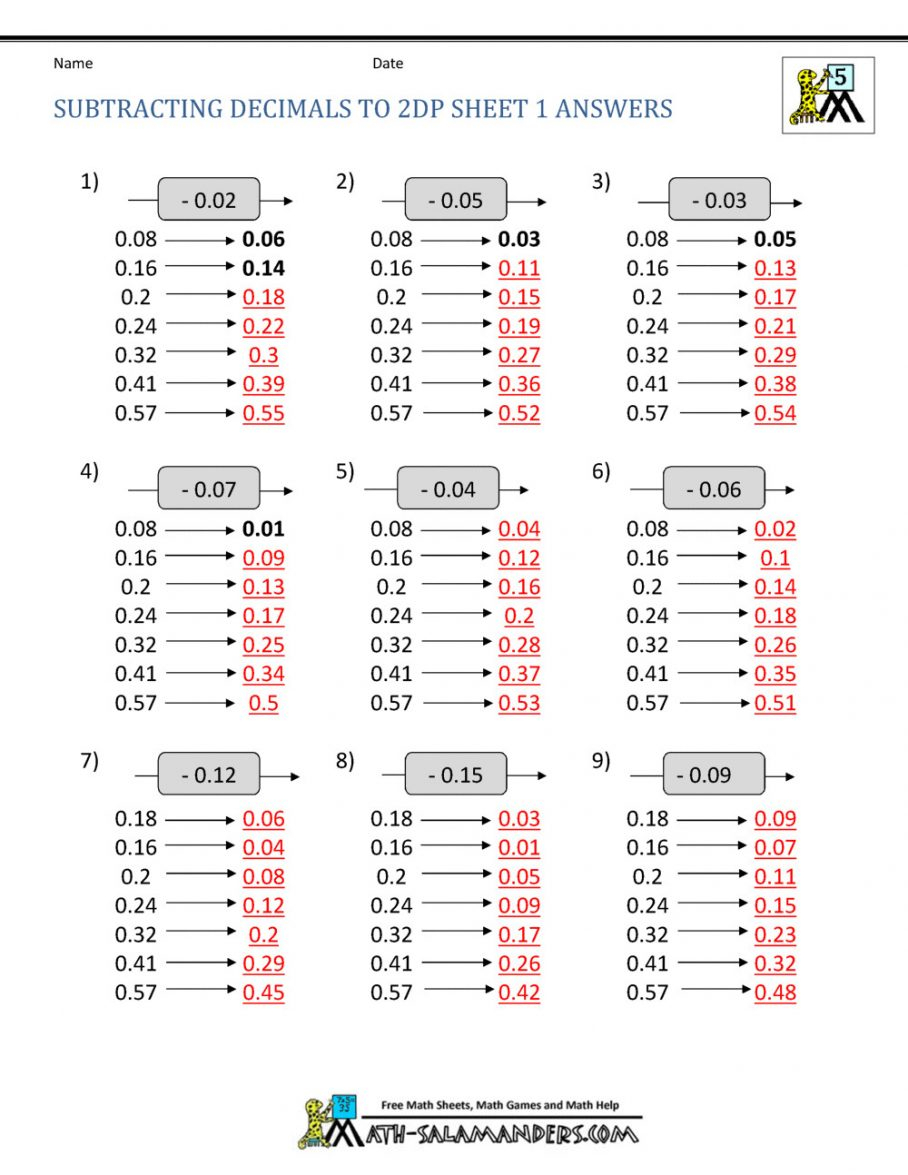 Year Maths Worksheets Printable Subtraction Picture Ideas