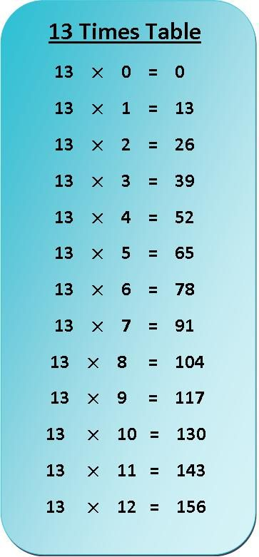 Free Printable Multiplication
