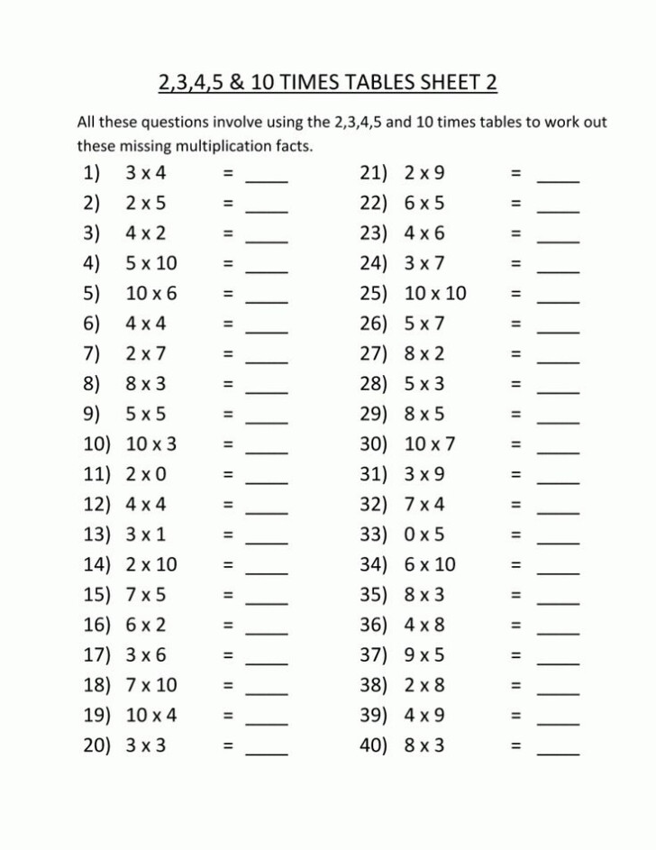 Printable 2's Multiplication Quiz
