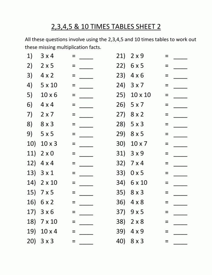 3rd Grade Multiplication Worksheets Math Multiplication