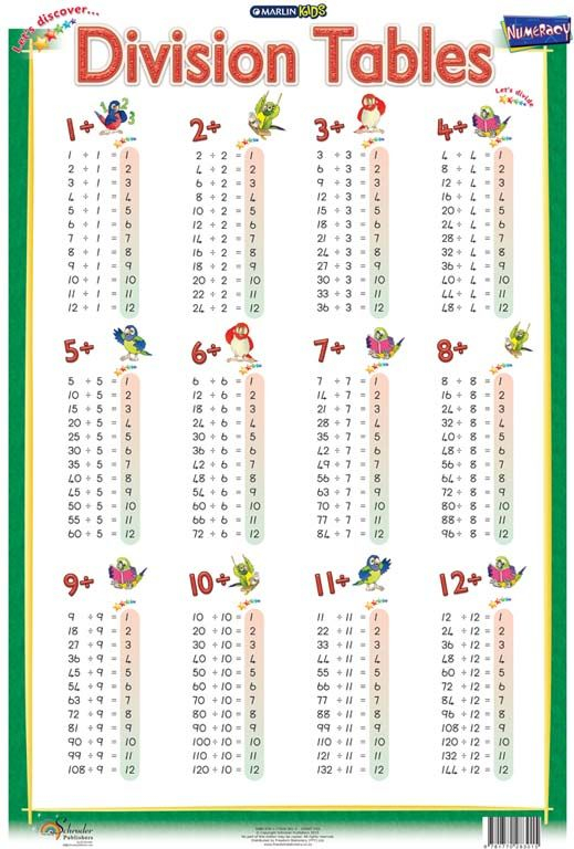 5 Best Images Of Division Table Printable Printable