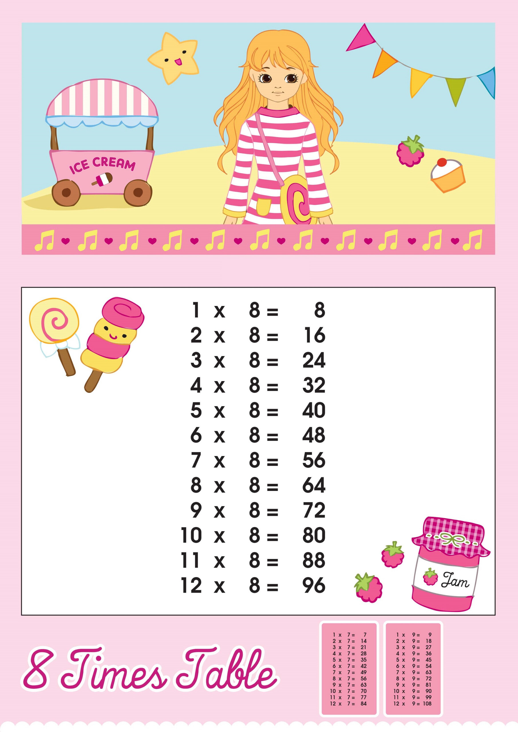 8 Times Table Charts To Print Activity Shelter