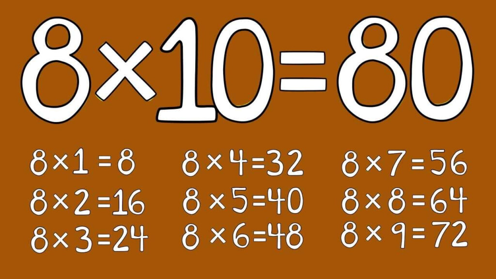 8 Times Table Song Fun For Students From