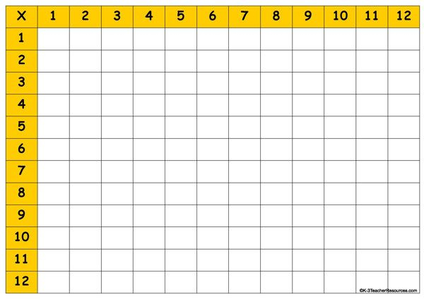 Blank Multiplication Chart Or Grid Children Fill In The