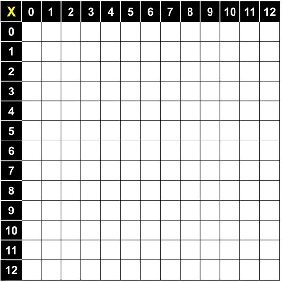 Blank Multiplication Table 1 12 Multiplication Chart
