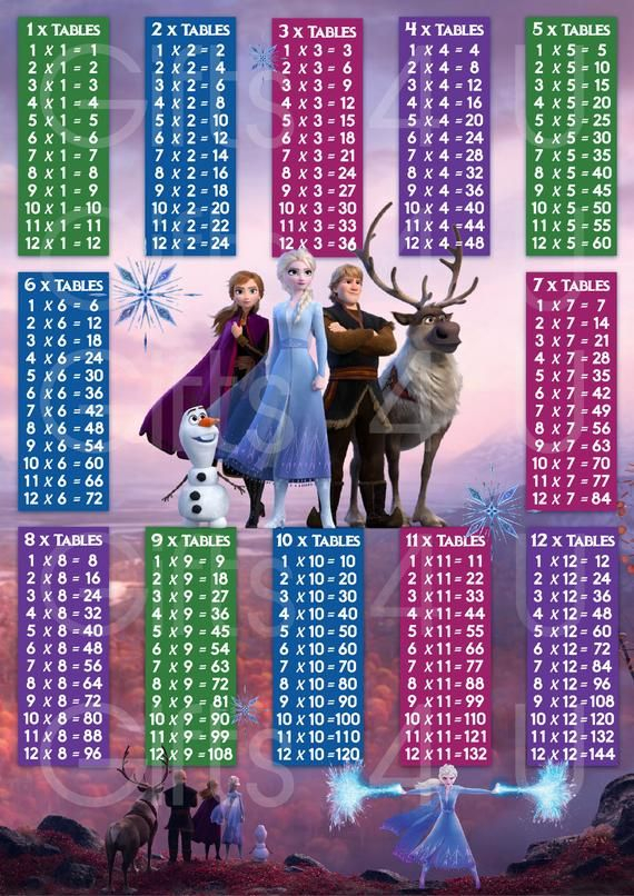 Disney s FROZEN 2 Times Tables Multiplication Chart