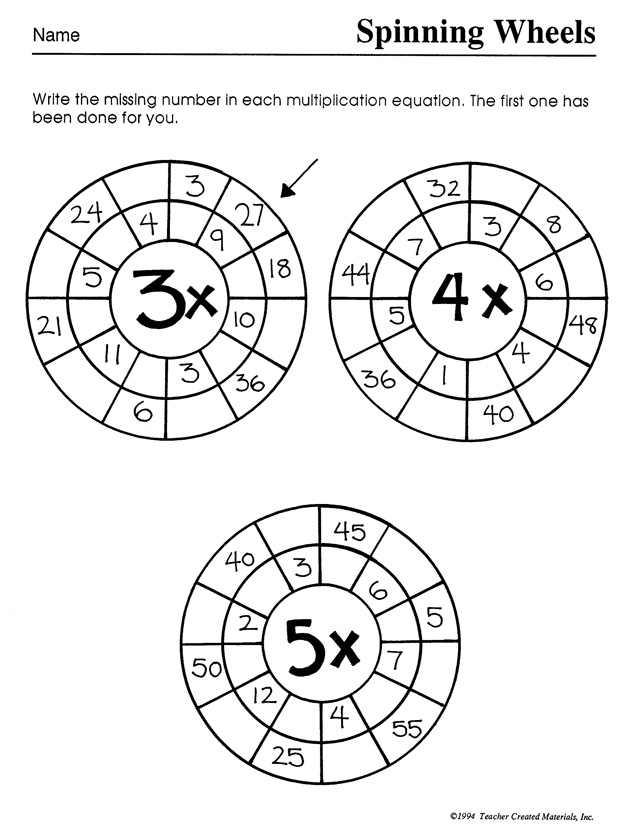Explain This multiplication Wheel Straight Dope