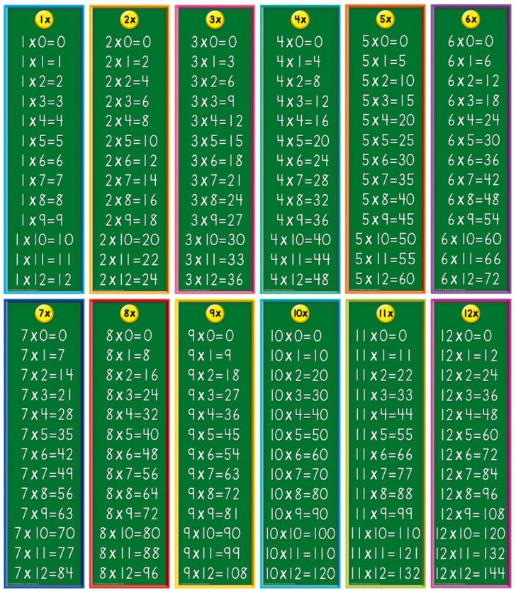 Printable Multiplication Memory Game