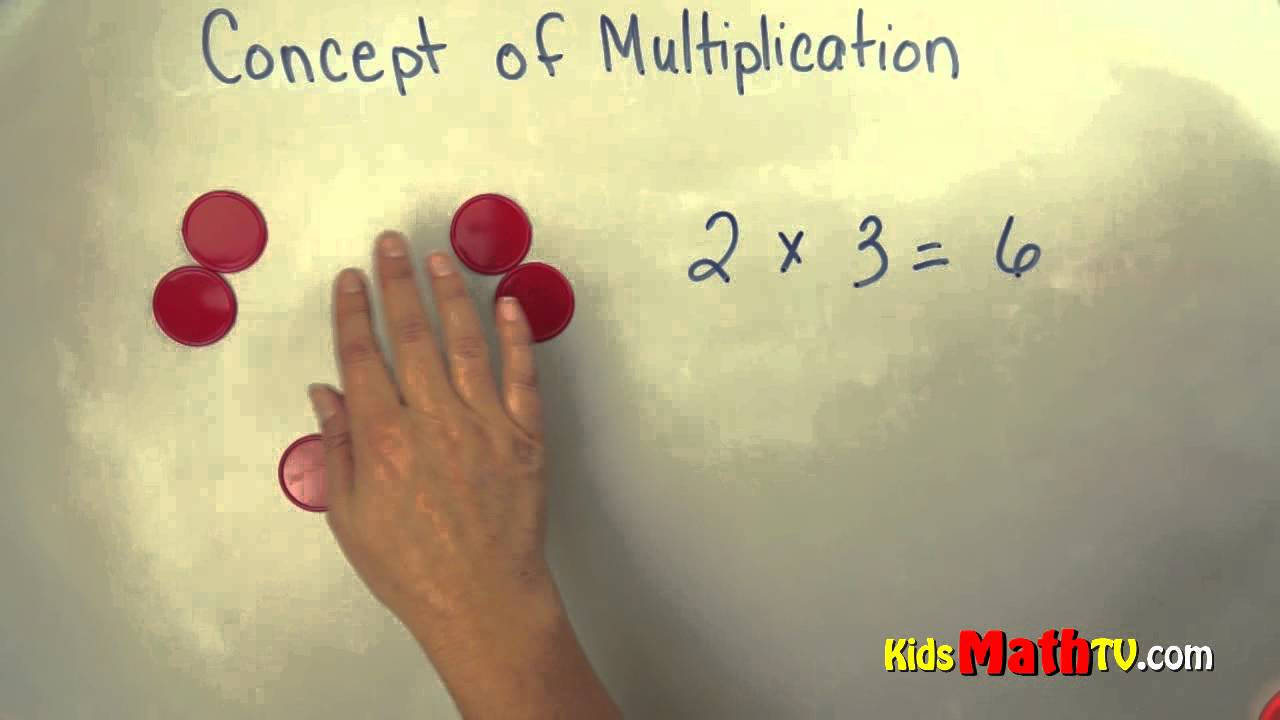 Learn The Basic Concept Of Multiplication Math Lesson For