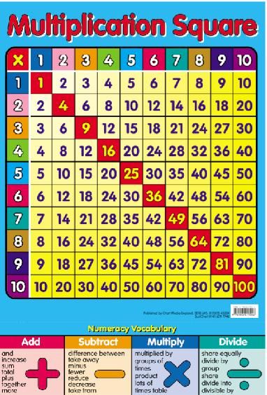 Maths Posters Numeracy Posters From Last Word Resources