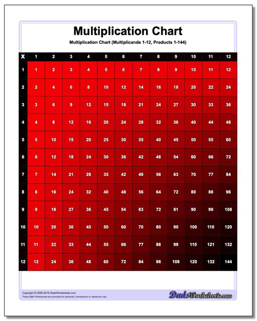 Printable Multiplication Color By Number