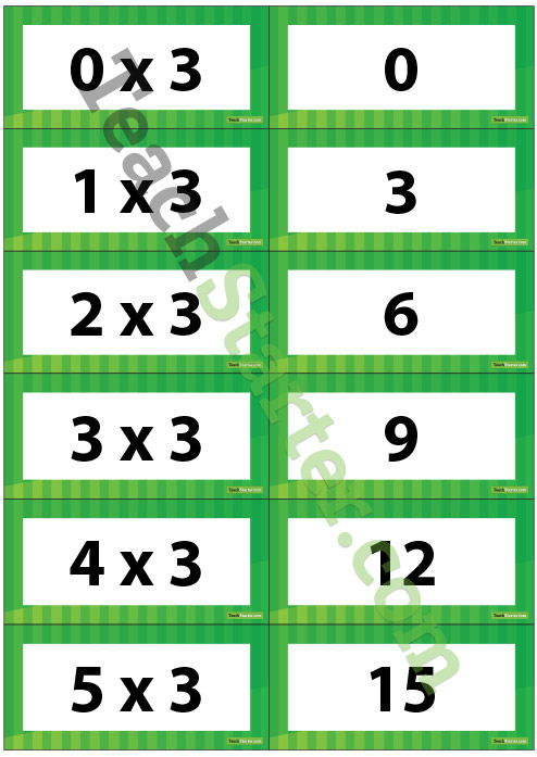 Multiplication Flash Cards 3 Times Table