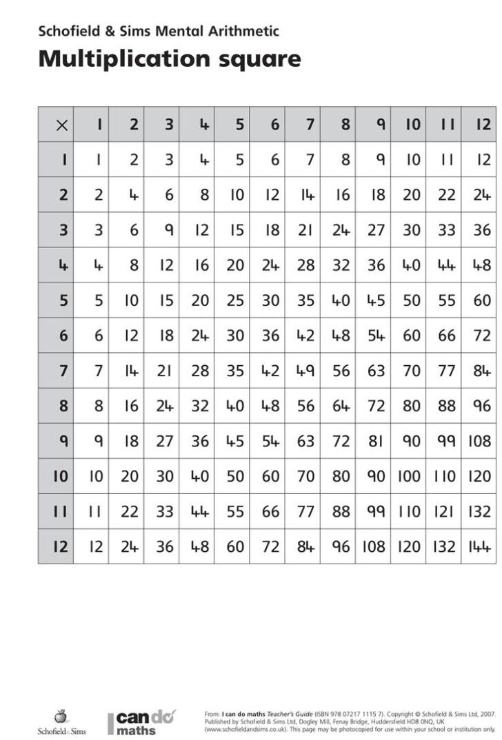 Printable 2 Digit Multiplication Worksheet