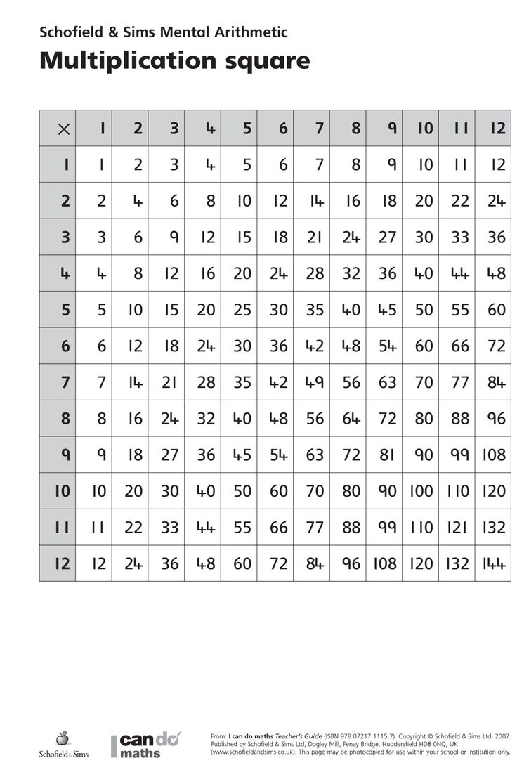 Multiplication Square Great For teaching multiplication