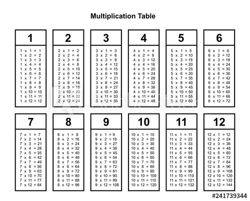 Multiplication Table Chart Or Multiplication Table