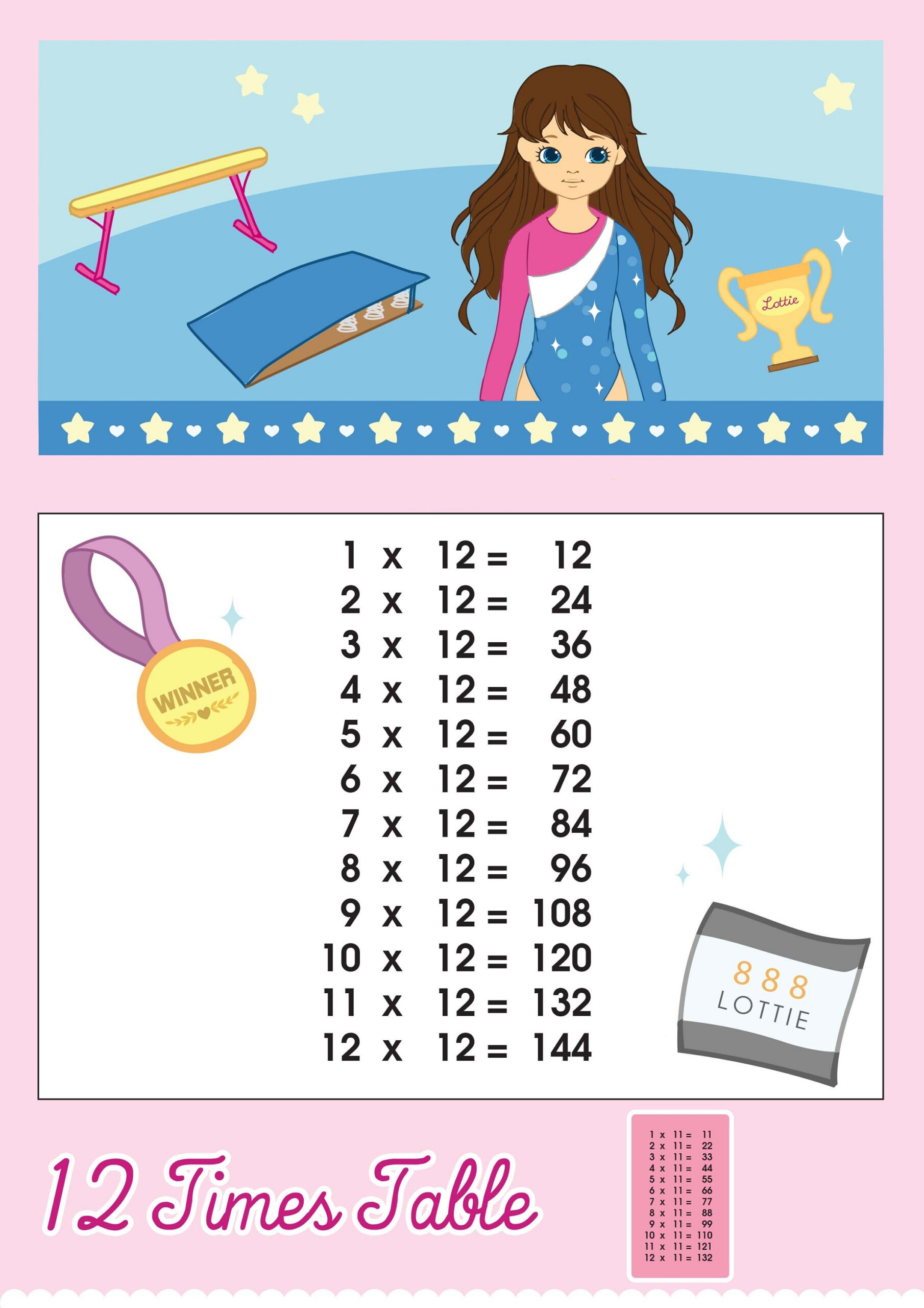 Multiplications By 12 Times Table Activity Shelter