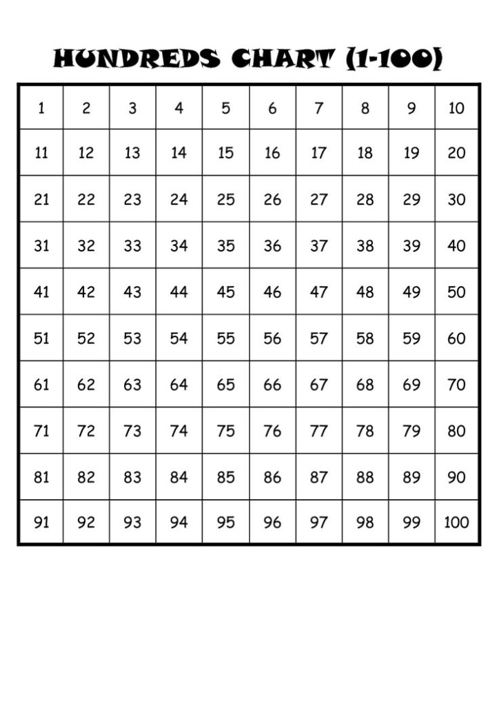 Number Sheet 1 100 To Print 100 Chart Printable Number