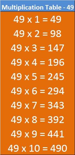 Printable Math Table 41 To 50 ENTRANCEINDIA