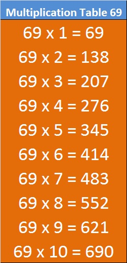 Printable Math Table 61 To 70 ENTRANCEINDIA