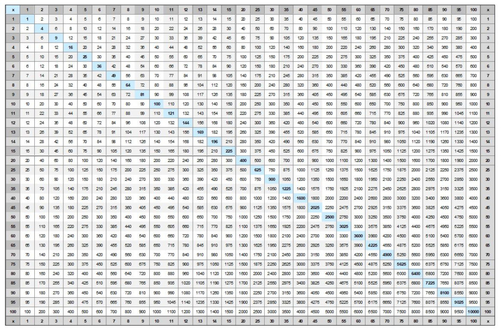 Printable Multiplication Chart 30X30