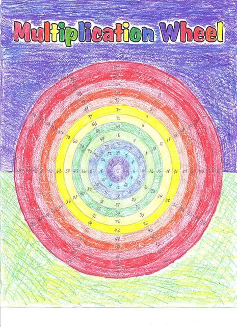 Robinsunne s Multiplication Clock Flickr