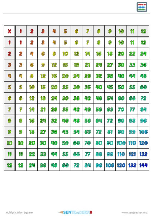 SEN Teacher Multiplication Squares Printable Worksheet