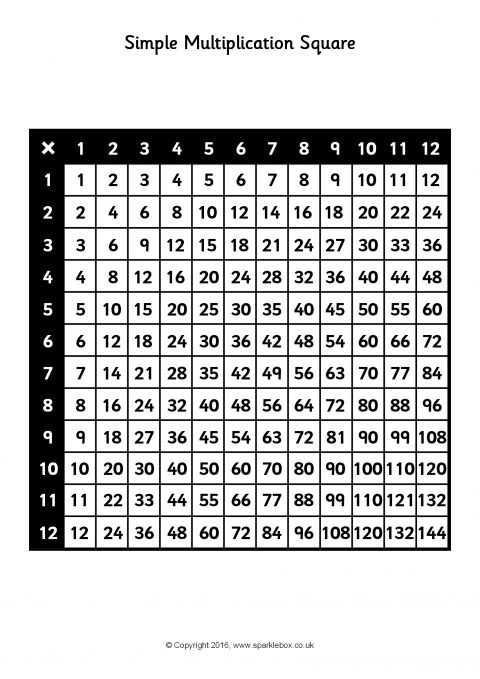 Simple Multiplication Square Sheets